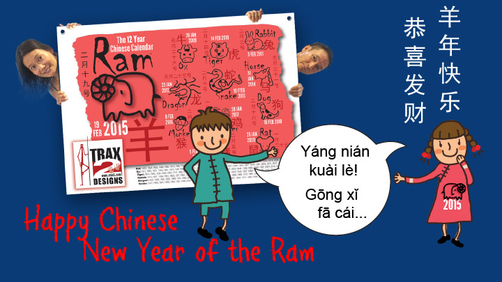 year of the ram 2015