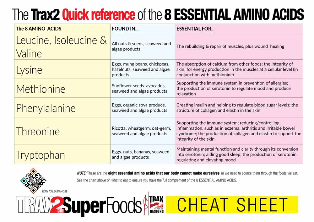 8 essential amino acids